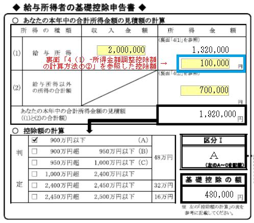 控除 と 金額 申告 は 収入 書 基礎